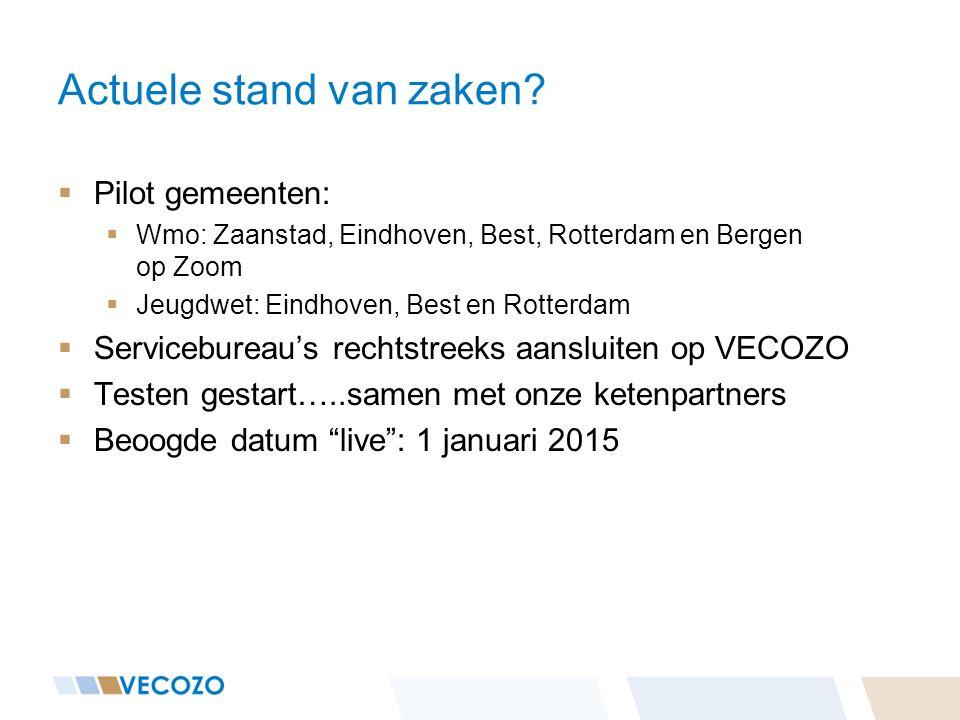 Actuele stand van zaken?  Pilot gemeenten:  Wmo: Zaanstad, Eindhoven, Best, Rotterdam en Bergen op Zoom  Jeugdwet: Eindhoven, Best en Rotterdam  S