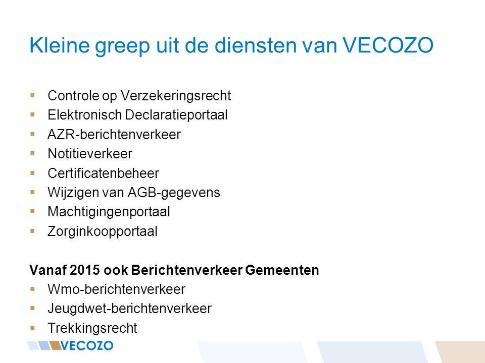 Kleine greep uit de diensten van VECOZO  Controle op Verzekeringsrecht  Elektronisch Declaratieportaal  AZR-berichtenverkeer  Notitieverkeer  Cer