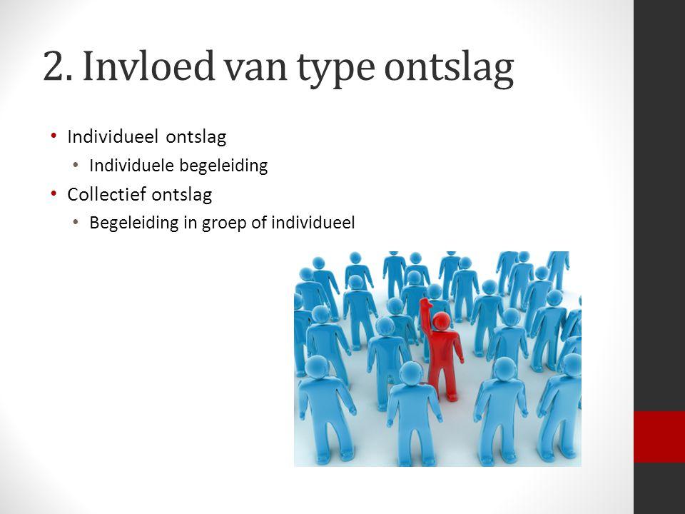 2. Invloed van type ontslag Individueel ontslag Individuele begeleiding Collectief ontslag Begeleiding in groep of individueel