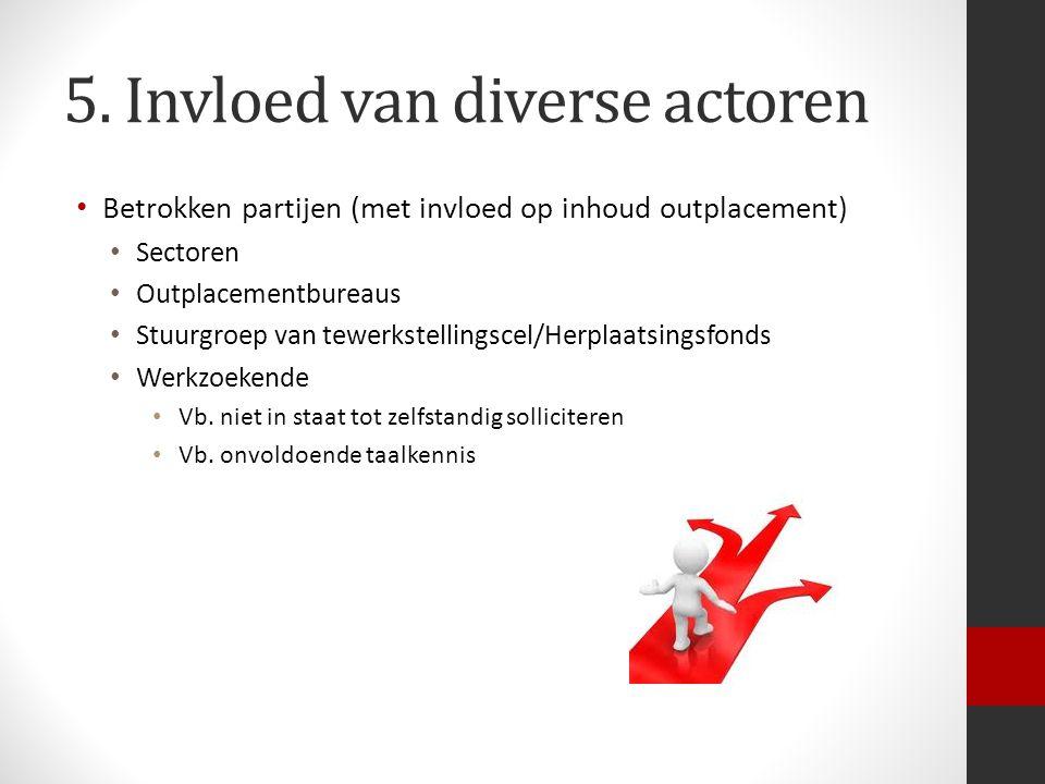 5. Invloed van diverse actoren Betrokken partijen (met invloed op inhoud outplacement) Sectoren Outplacementbureaus Stuurgroep van tewerkstellingscel/