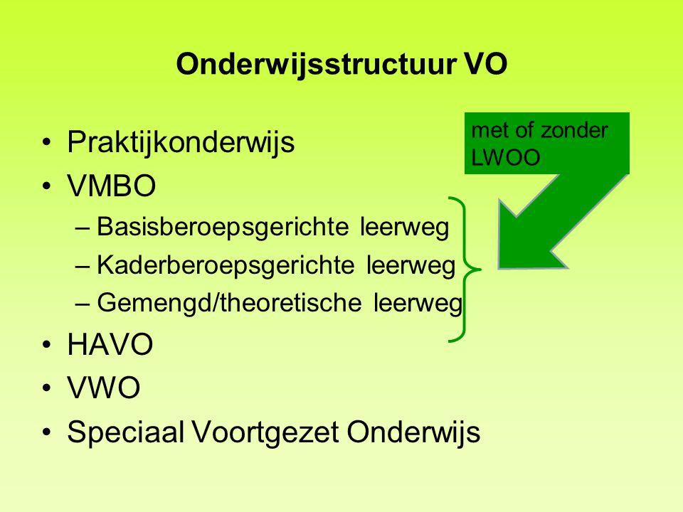 Onderwijsstructuur VO Praktijkonderwijs VMBO –Basisberoepsgerichte leerweg –Kaderberoepsgerichte leerweg –Gemengd/theoretische leerweg HAVO VWO Specia