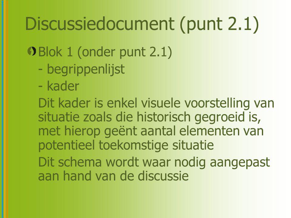 Discussiedocument (punt 2.1) Het doel is om uiteindelijk te komen tot een bediscussieerd stroomschema: -waar rollen van de verschillende partijen in naar voor komen -met verduidelijking van de manier en de randvoorwaarden waarbinnen de datastromen gebeuren (vorm en doel) -dit kan pas wanneer er duidelijkheid is over het doel waarvoor de data nodig is (wie heeft welke data nodig onder welke vorm) -> zie blok 3 (punt 2.3)