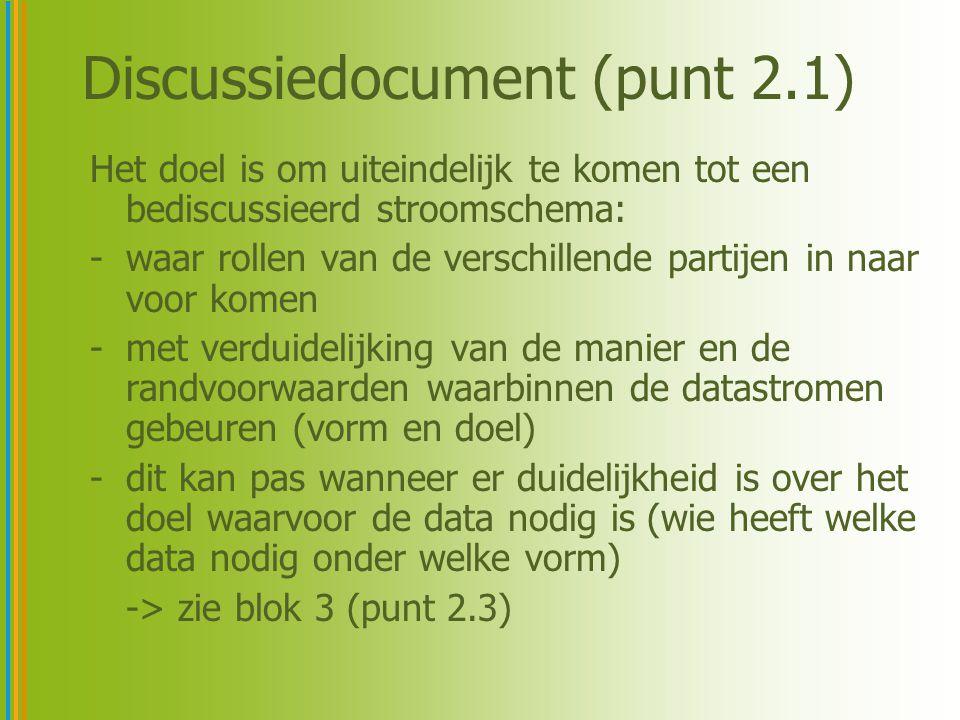 Discussiedocument (punt 2.1) Het doel is om uiteindelijk te komen tot een bediscussieerd stroomschema: -waar rollen van de verschillende partijen in n