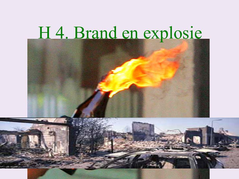 1 H 4. Brand en explosie