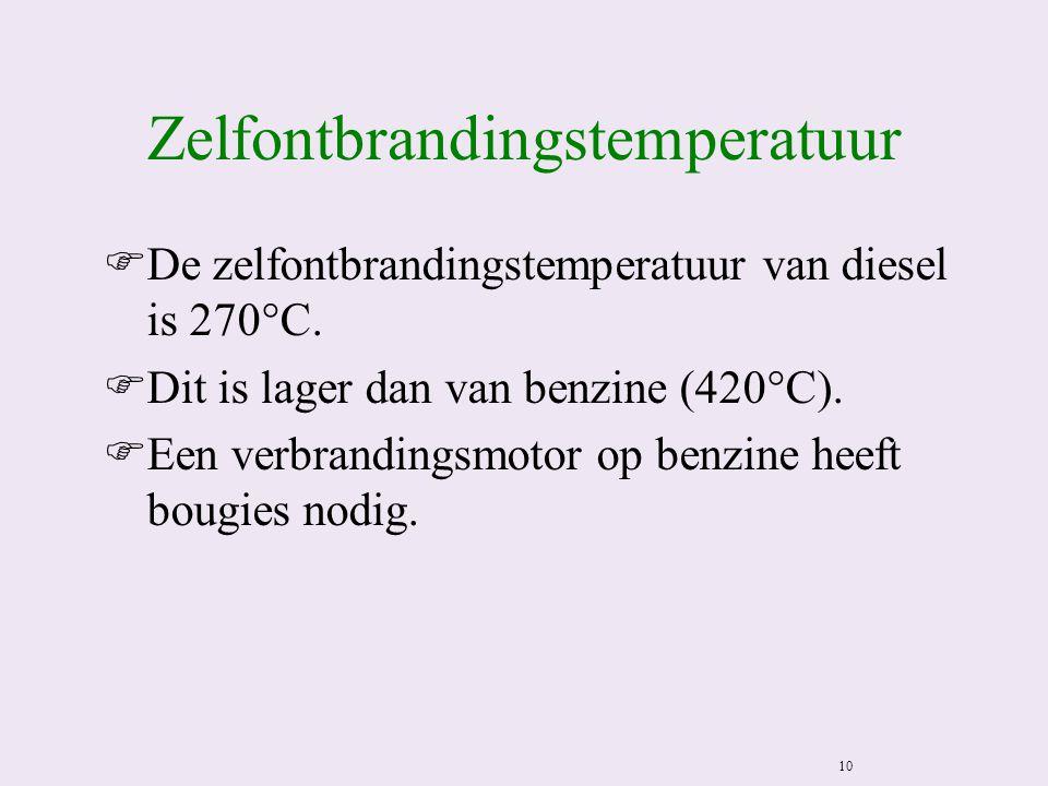 Zelfontbrandingstemperatuur FDe zelfontbrandingstemperatuur van diesel is 270°C. FDit is lager dan van benzine (420°C). FEen verbrandingsmotor op benz