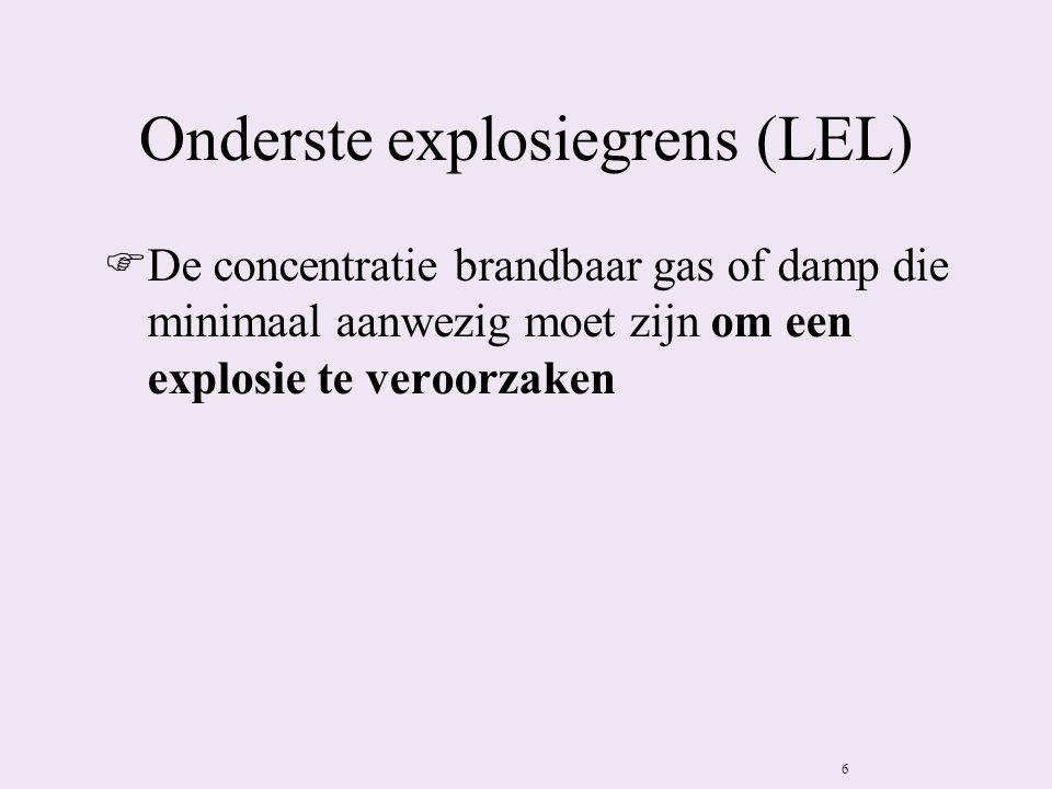 Onderste explosiegrens (LEL) FDe concentratie brandbaar gas of damp die minimaal aanwezig moet zijn om een explosie te veroorzaken 6