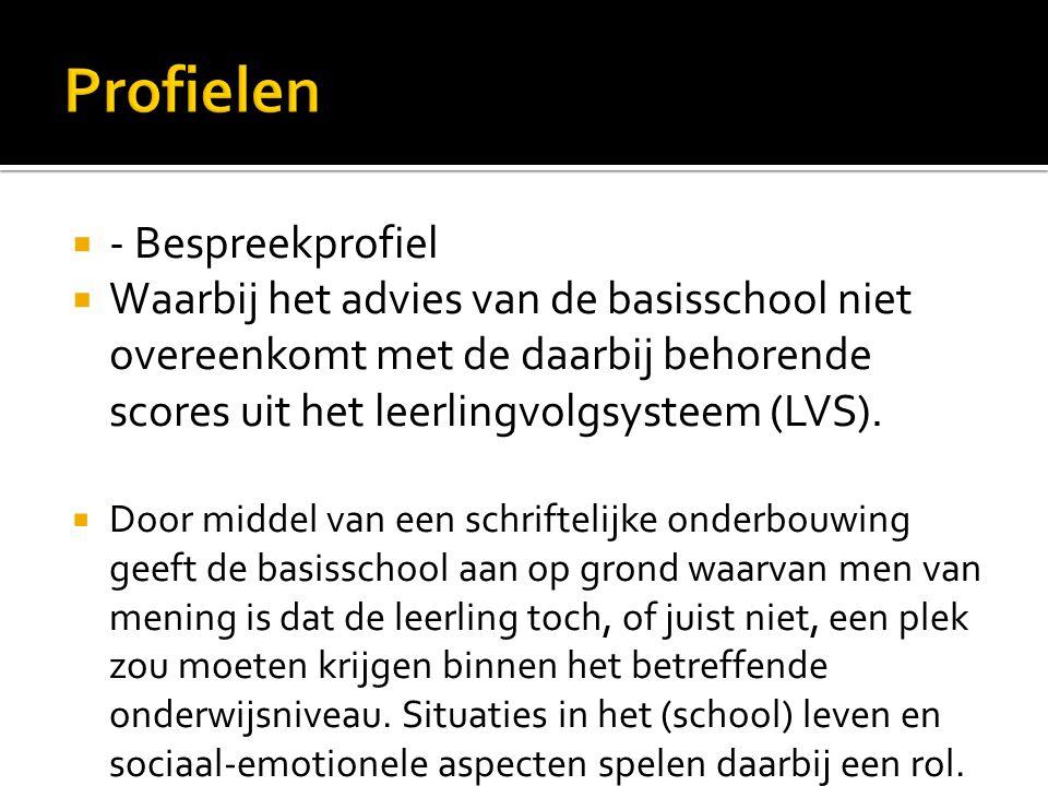  - Bespreekprofiel  Waarbij het advies van de basisschool niet overeenkomt met de daarbij behorende scores uit het leerlingvolgsysteem (LVS).  Door