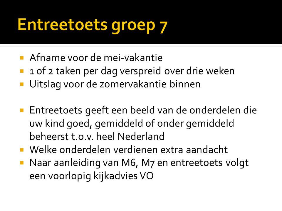  Tijdens het tweede rapportgesprek van groep 7 zal het rapport (alle methodetoetsen) + Entreetoets besproken worden.