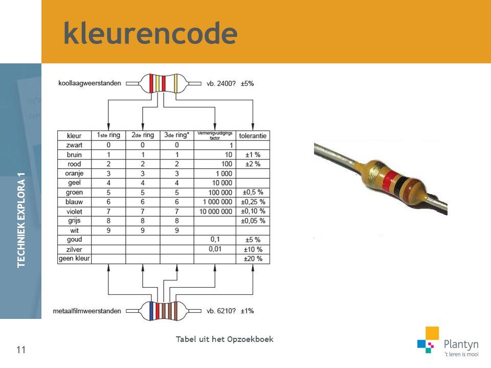 11 TECHNIEK EXPLORA 1 kleurencode Tabel uit het Opzoekboek 1 ste