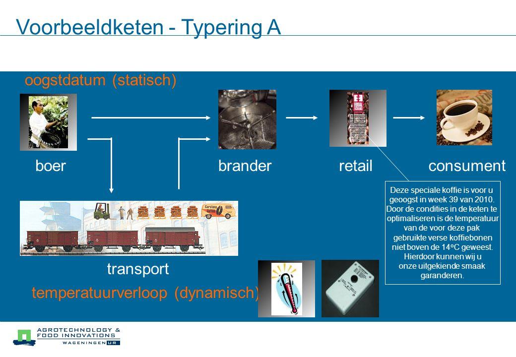 Voorbeeldketen - Typering A retailconsumentbranderboer transport oogstdatum (statisch) temperatuurverloop (dynamisch) Deze speciale koffie is voor u geoogst in week 39 van 2010.
