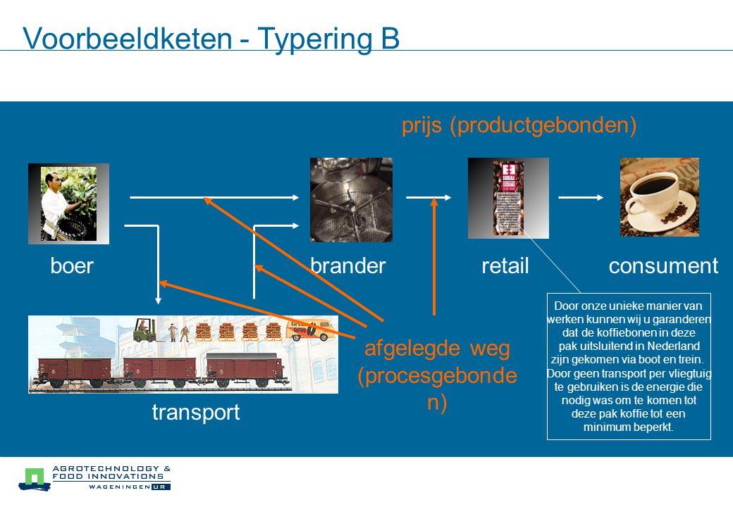 Voorbeeldketen - Typering B retailconsumentboer transport prijs (productgebonden) afgelegde weg (procesgebonde n) brander Door onze unieke manier van werken kunnen wij u garanderen dat de koffiebonen in deze pak uitsluitend in Nederland zijn gekomen via boot en trein.