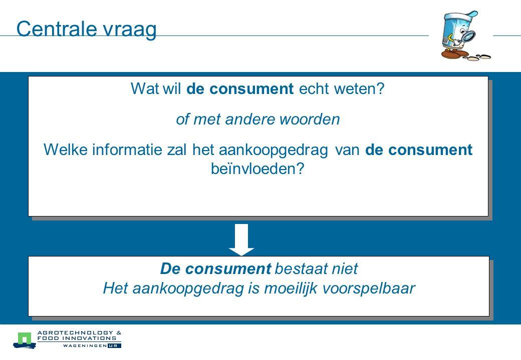 Centrale vraag Wat wil de consument echt weten.