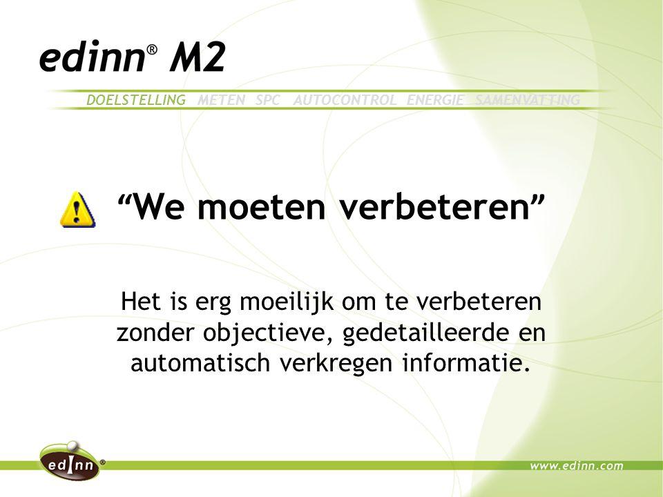 We moeten verbeteren Het is erg moeilijk om te verbeteren zonder objectieve, gedetailleerde en automatisch verkregen informatie.