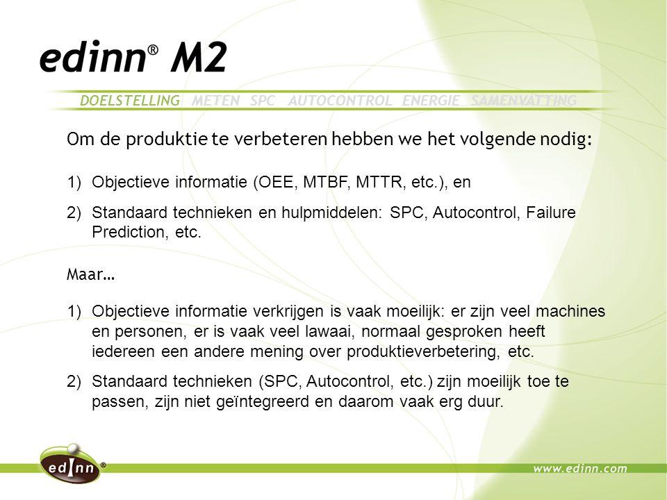Om de produktie te verbeteren hebben we het volgende nodig: 1)Objectieve informatie (OEE, MTBF, MTTR, etc.), en 2)Standaard technieken en hulpmiddelen: SPC, Autocontrol, Failure Prediction, etc.