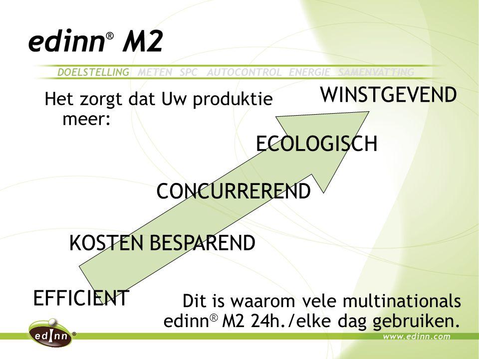 Het zorgt dat Uw produktie meer: EFFICIENT CONCURREREND KOSTEN BESPAREND ECOLOGISCH WINSTGEVEND Dit is waarom vele multinationals edinn ® M2 24h./elke dag gebruiken.