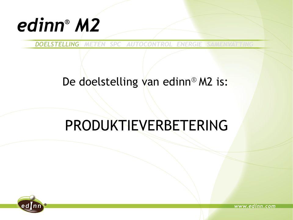 De doelstelling van edinn ® M2 is: PRODUKTIEVERBETERING DOELSTELLING METEN SPC AUTOCONTROL ENERGIE SAMENVATTING
