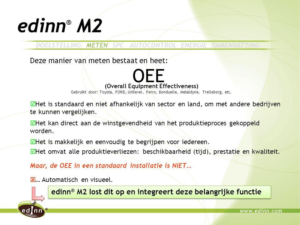 edinn ® M2 lost dit op en integreert deze belangrijke functie OEE Maar, de OEE in een standaard installatie is NIET… Deze manier van meten bestaat en heet:  Het is standaard en niet afhankelijk van sector en land, om met andere bedrijven te kunnen vergelijken.