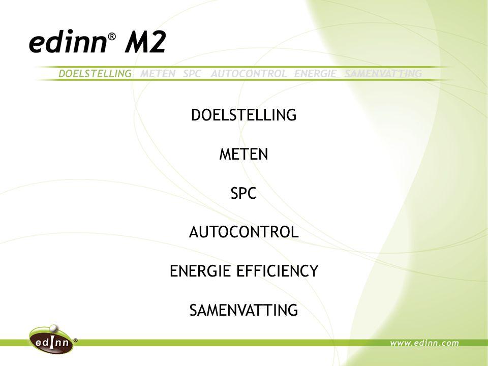 DOELSTELLING METEN SPC AUTOCONTROL ENERGIE EFFICIENCY SAMENVATTING DOELSTELLING METEN SPC AUTOCONTROL ENERGIE SAMENVATTING
