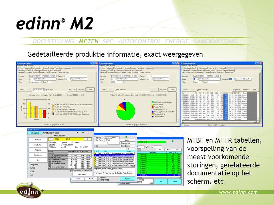 Gedetailleerde produktie informatie, exact weergegeven.