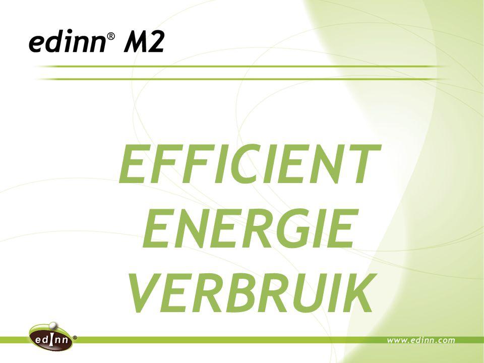 EFFICIENT ENERGIE VERBRUIK