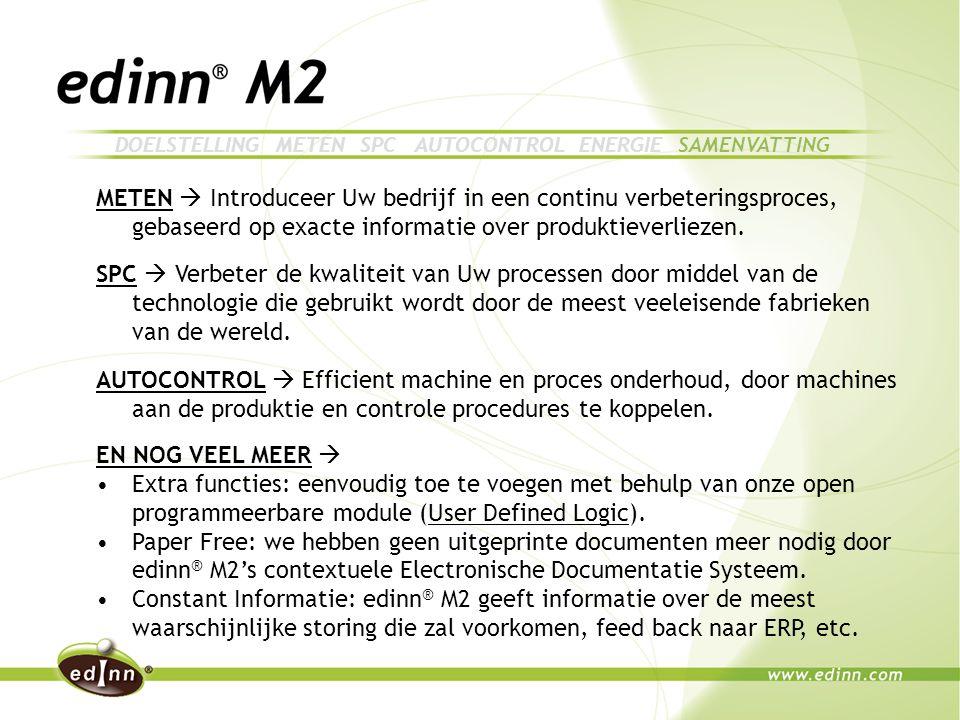 METEN  Introduceer Uw bedrijf in een continu verbeteringsproces, gebaseerd op exacte informatie over produktieverliezen.