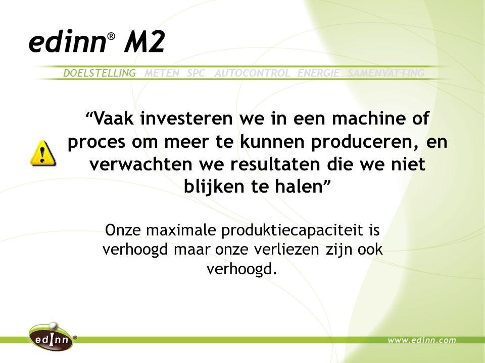 Vaak investeren we in een machine of proces om meer te kunnen produceren, en verwachten we resultaten die we niet blijken te halen Onze maximale produktiecapaciteit is verhoogd maar onze verliezen zijn ook verhoogd.