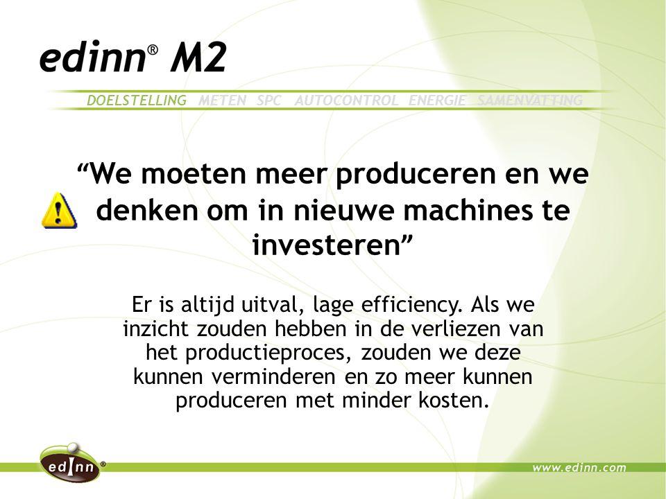 We moeten meer produceren en we denken om in nieuwe machines te investeren Er is altijd uitval, lage efficiency.