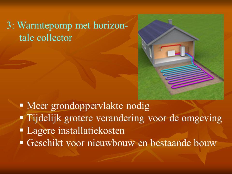 3: Warmtepomp met horizon- tale collector  Meer grondoppervlakte nodig  Tijdelijk grotere verandering voor de omgeving  Lagere installatiekosten  Geschikt voor nieuwbouw en bestaande bouw