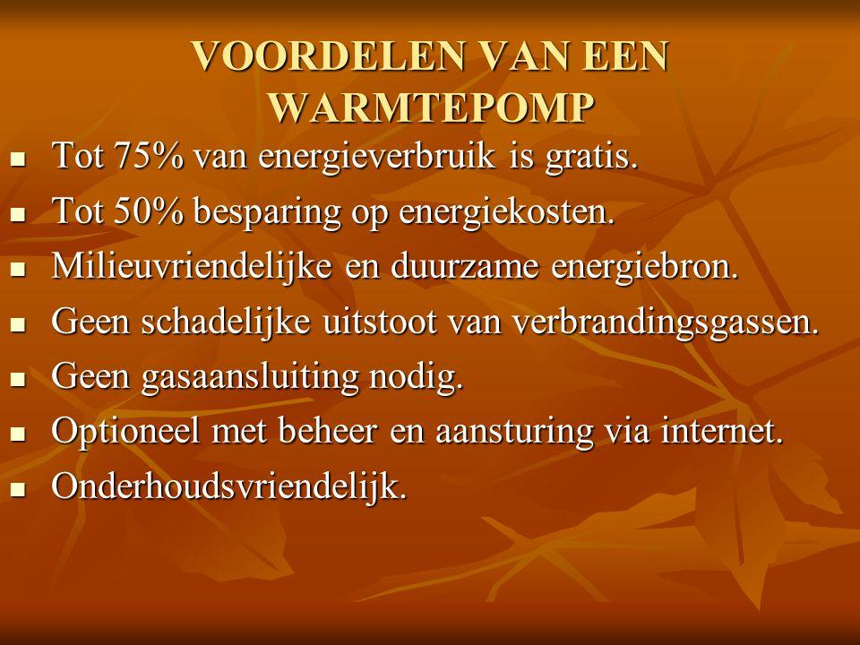 VOORDELEN VAN EEN WARMTEPOMP Tot 75% van energieverbruik is gratis.