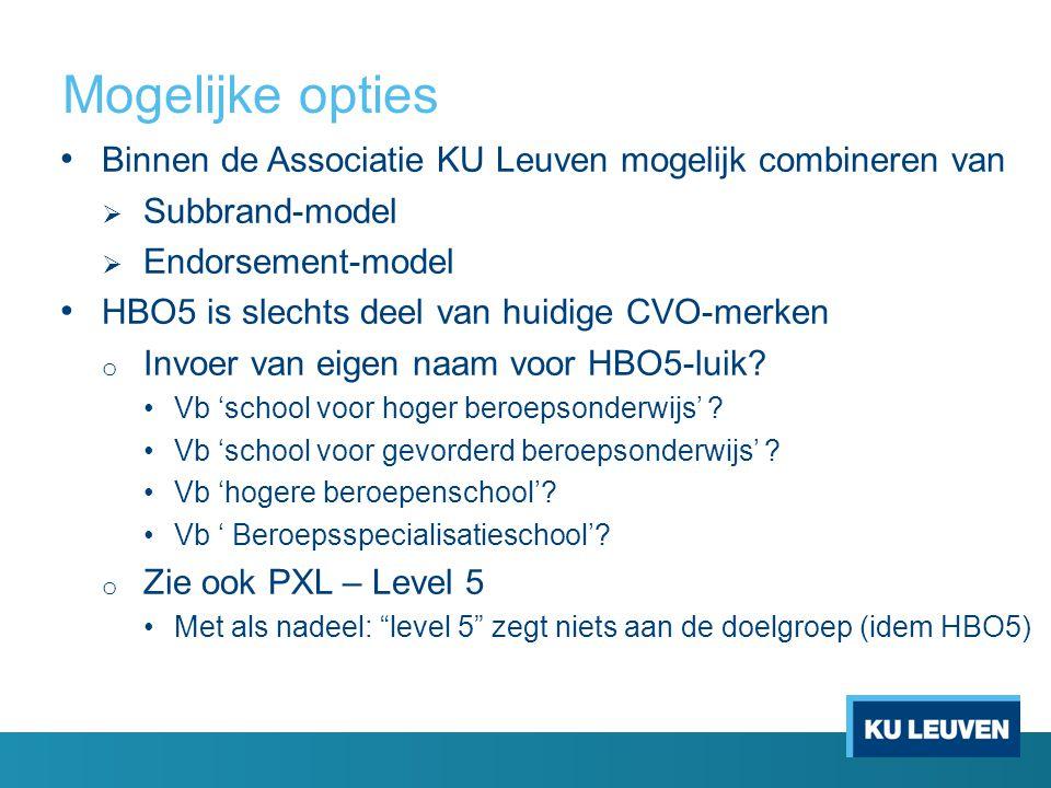 Mogelijke opties Binnen de Associatie KU Leuven mogelijk combineren van  Subbrand-model  Endorsement-model HBO5 is slechts deel van huidige CVO-merken o Invoer van eigen naam voor HBO5-luik.