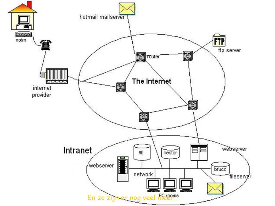 InleidingInleiding Internet… wat heb ik daarvoor nodig .