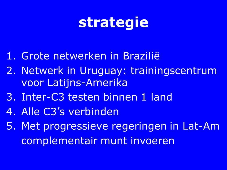 strategie 1.Grote netwerken in Brazilië 2.Netwerk in Uruguay: trainingscentrum voor Latijns-Amerika 3.Inter-C3 testen binnen 1 land 4.Alle C3's verbinden 5.Met progressieve regeringen in Lat-Am complementair munt invoeren