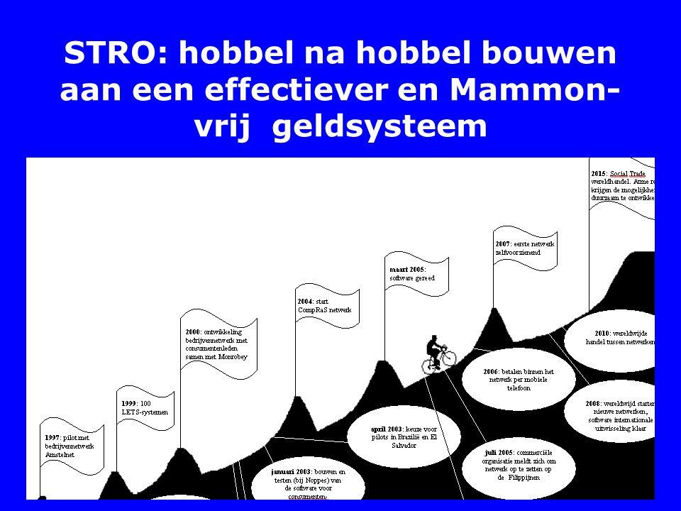 STRO: hobbel na hobbel bouwen aan een effectiever en Mammon- vrij geldsysteem