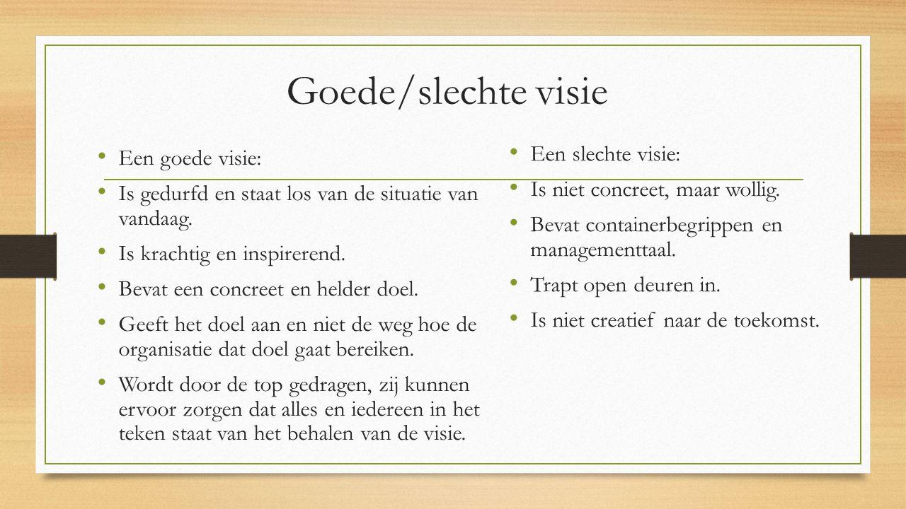 Goede/slechte visie Een goede visie: Is gedurfd en staat los van de situatie van vandaag. Is krachtig en inspirerend. Bevat een concreet en helder doe