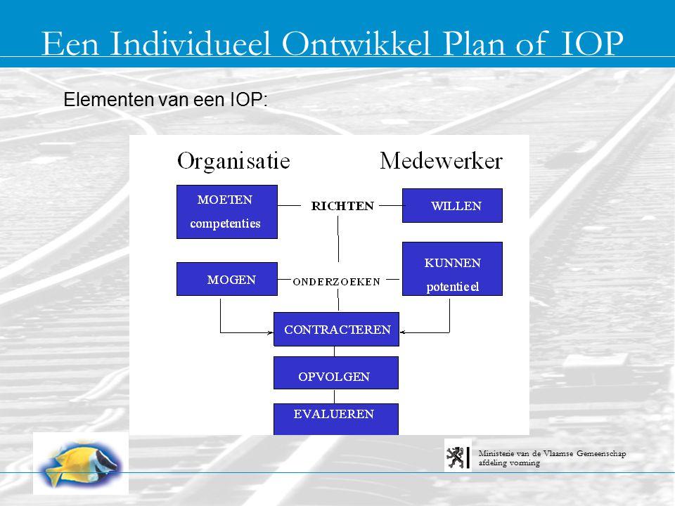 Een Individueel Ontwikkel Plan of IOP afdeling vorming Ministerie van de Vlaamse Gemeenschap Elementen van een IOP: