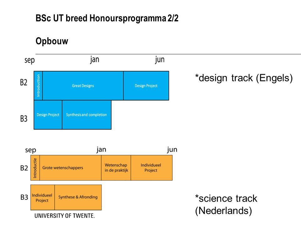 BSc UT breed Honoursprogramma 2/2 Opbouw *design track (Engels) *science track (Nederlands)