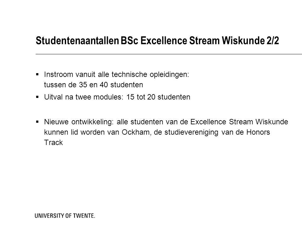 Studentenaantallen BSc Excellence Stream Wiskunde 2/2  Instroom vanuit alle technische opleidingen: tussen de 35 en 40 studenten  Uitval na twee modules: 15 tot 20 studenten  Nieuwe ontwikkeling: alle studenten van de Excellence Stream Wiskunde kunnen lid worden van Ockham, de studievereniging van de Honors Track