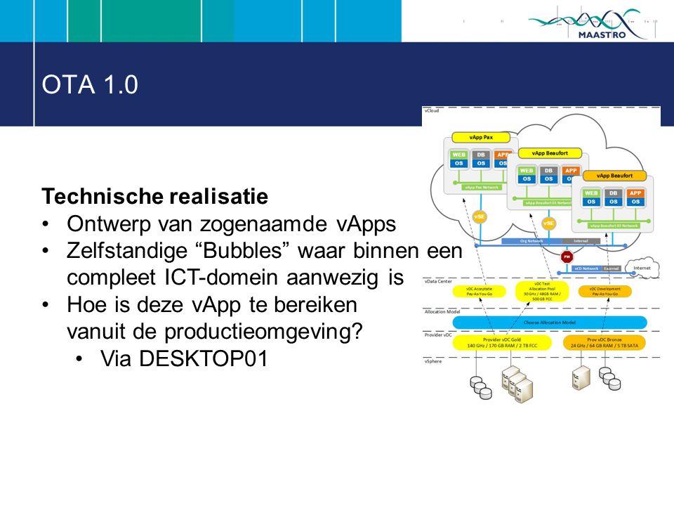 Technische realisatie Ontwerp van zogenaamde vApps Zelfstandige Bubbles waar binnen een compleet ICT-domein aanwezig is Hoe is deze vApp te bereiken vanuit de productieomgeving.