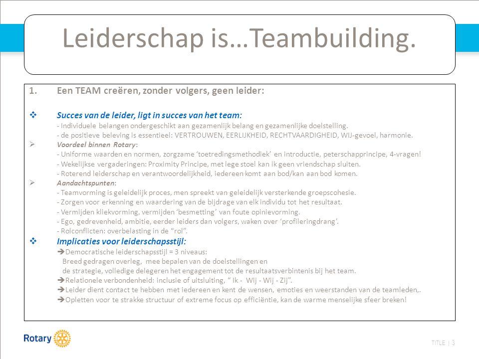 TITLE | 3 Leiderschap is…Teambuilding.
