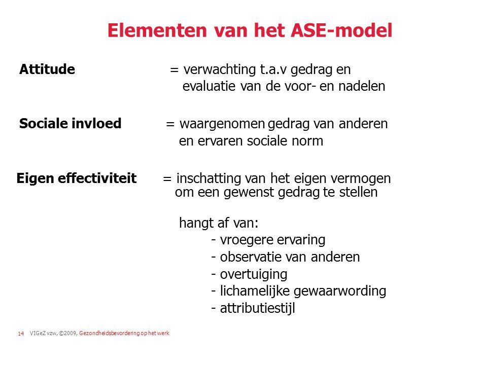 VIGeZ vzw, ©2009, Gezondheidsbevordering op het werk14 Elementen van het ASE-model Attitude = verwachting t.a.v gedrag en evaluatie van de voor- en na