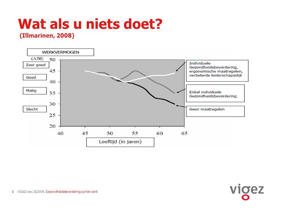 VIGeZ vzw, ©2009, Gezondheidsbevordering op het werk6 Wat als u niets doet? (Illmarinen, 2008)