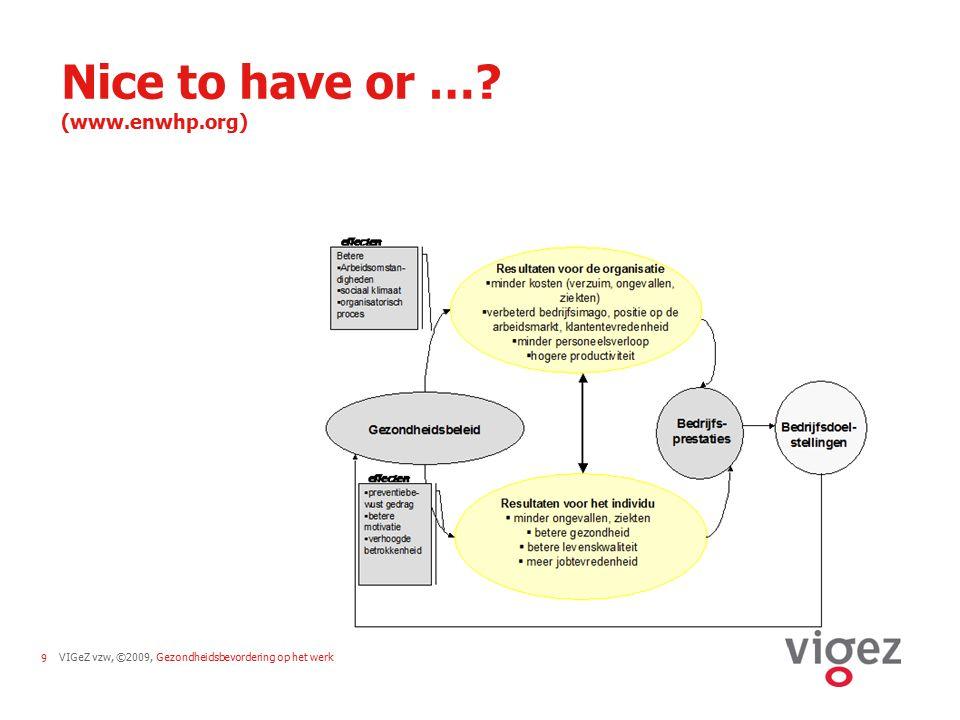 VIGeZ vzw, ©2009, Gezondheidsbevordering op het werk10 Gezondheidsbeleid als bedrijfsstrategie (indicatorenbevraging 2009)  (nog) geen vanzelfsprekend onderdeel van de bedrijfsvoering  Goedscorende bedrijven, een duidelijk uitgebalanceerde beleidsaanpak  Brede invulling gezondheidsbeleid (voorbij de reglementering, het evenwichtige aanbod en de faciliteiten en sportinitiatieven,…)  Nood aan business-case  Ondersteuning van de verdere uitbouw van het beleid