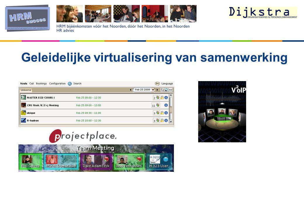 Geleidelijke virtualisering van samenwerking