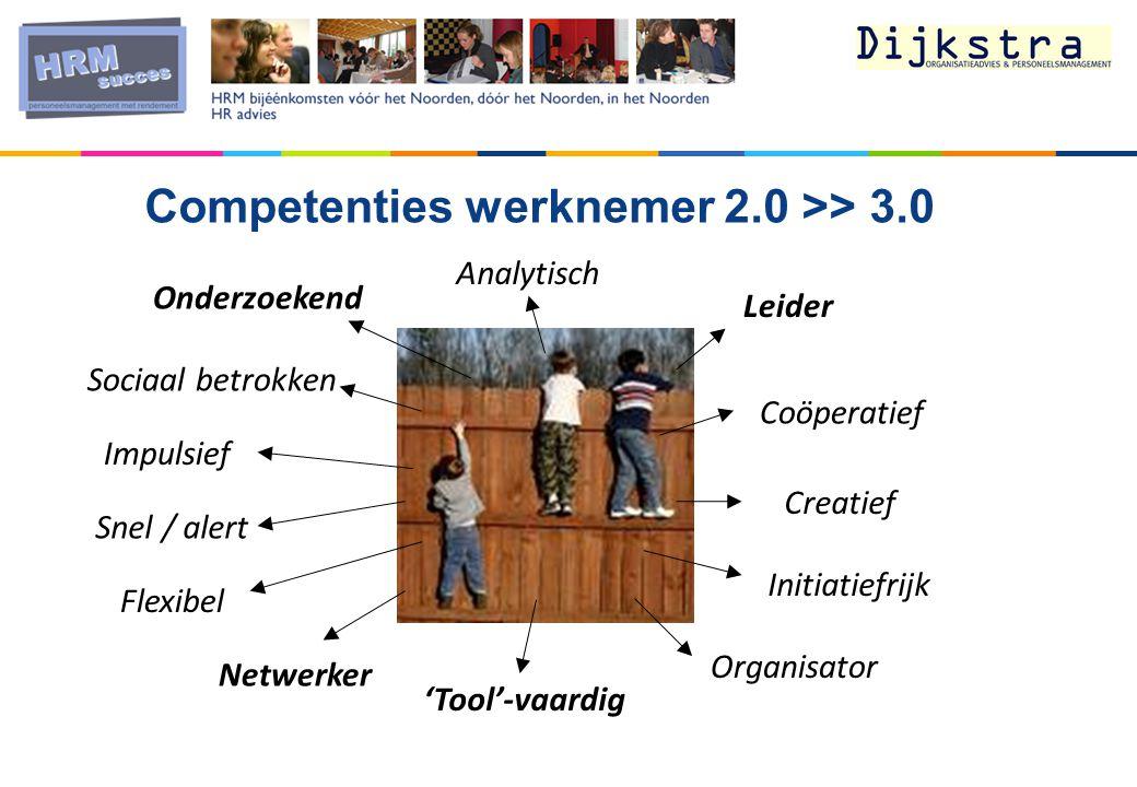 Onderzoekend Initiatiefrijk Analytisch Coöperatief Creatief Organisator Sociaal betrokken Flexibel Impulsief Netwerker Leider 'Tool'-vaardig Snel / alert Competenties werknemer 2.0 >> 3.0