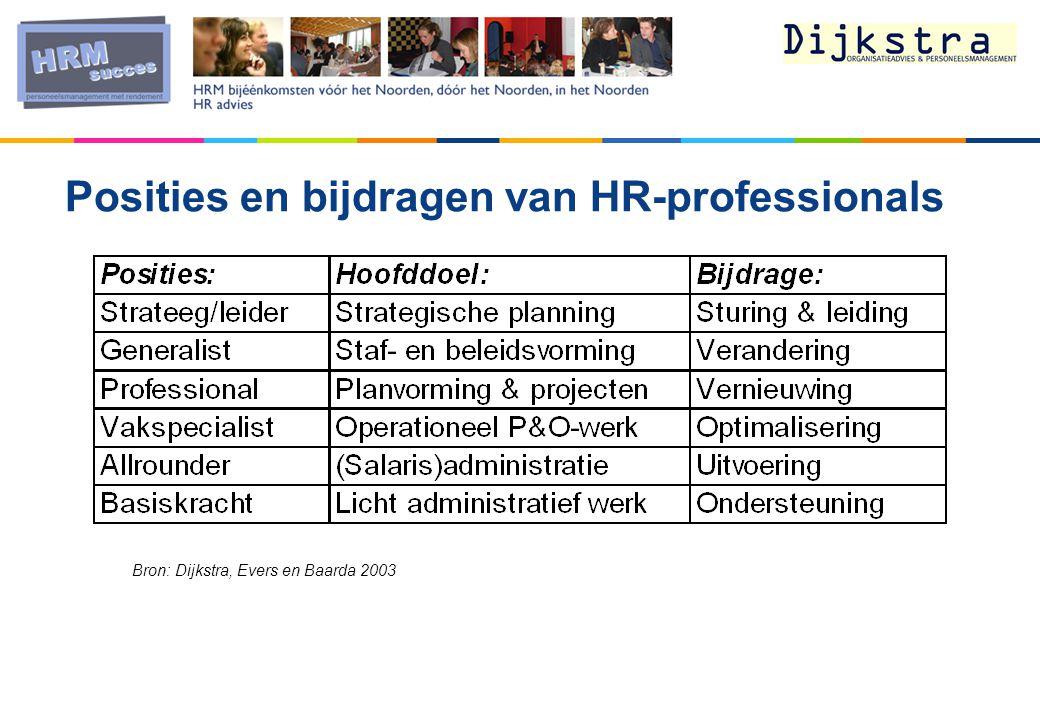 Posities en bijdragen van HR-professionals Bron: Dijkstra, Evers en Baarda 2003