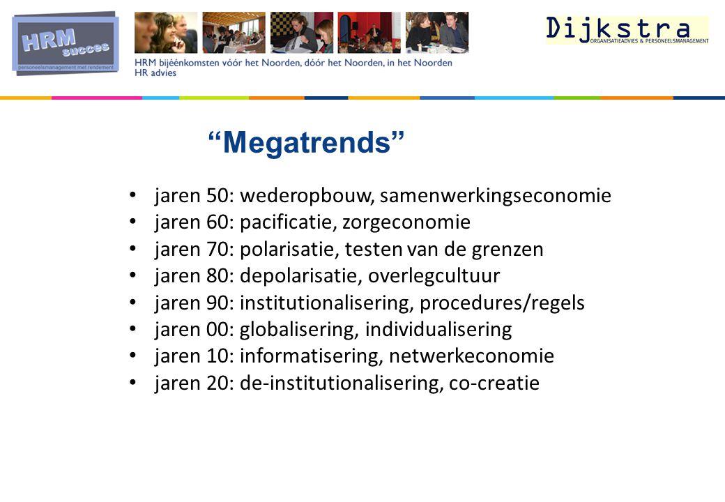 """""""Megatrends"""" jaren 50: wederopbouw, samenwerkingseconomie jaren 60: pacificatie, zorgeconomie jaren 70: polarisatie, testen van de grenzen jaren 80: d"""