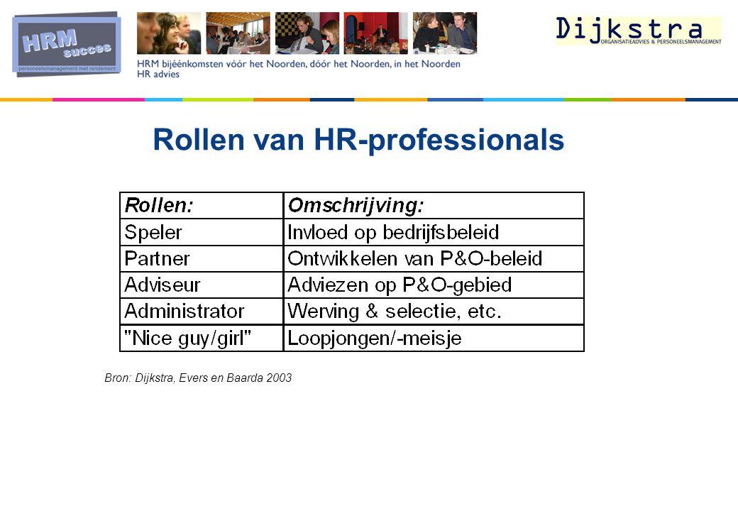 Rollen van HR-professionals Bron: Dijkstra, Evers en Baarda 2003