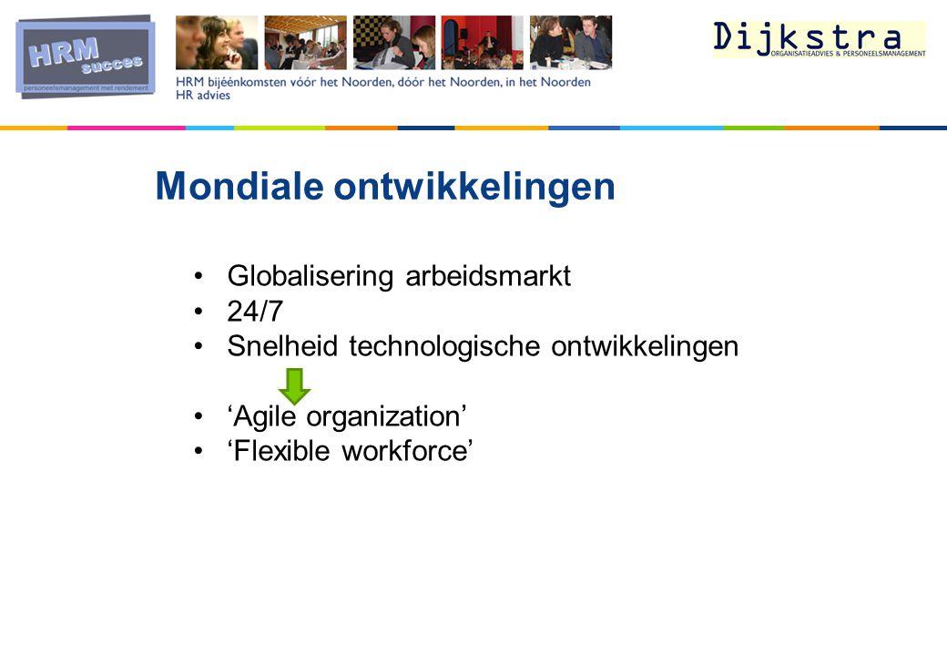 Mondiale ontwikkelingen Globalisering arbeidsmarkt 24/7 Snelheid technologische ontwikkelingen 'Agile organization' 'Flexible workforce'