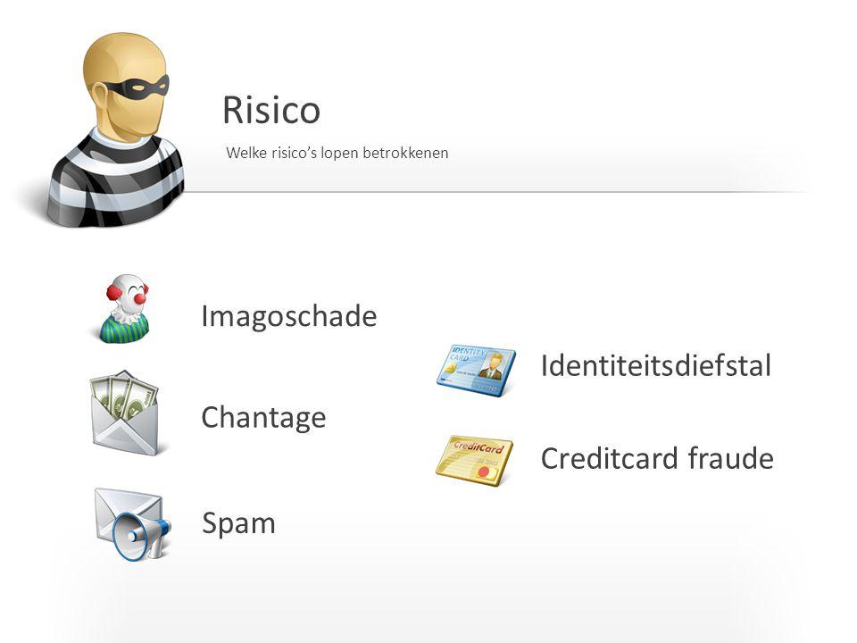 I T C G Identiteitsdiefstal Chantage Spam Imagoschade Risico Welke risico's lopen betrokkenen