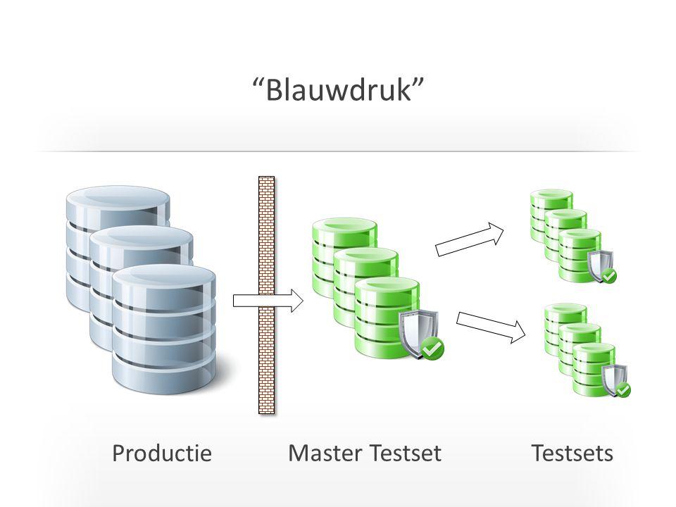 """I T C G """"Blauwdruk"""" Productie Master TestsetTestsets"""